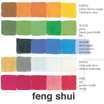 Pinta tu casa segun el feng shui danienlared for Colores segun feng shui