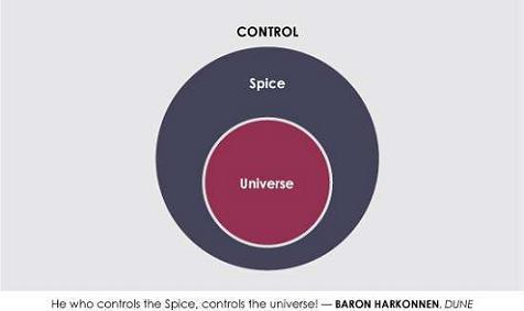 cuadro-especia-universo