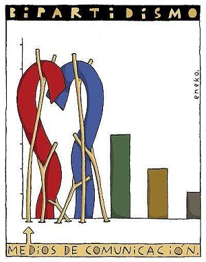 bipartidismo-eneko